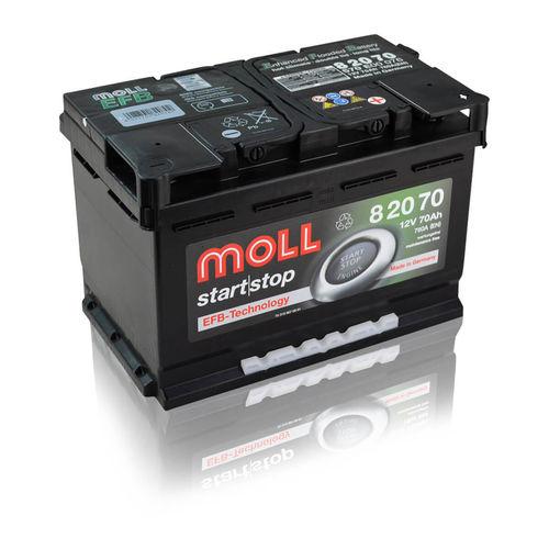 autobatterien start stopp efb autobatterien. Black Bedroom Furniture Sets. Home Design Ideas